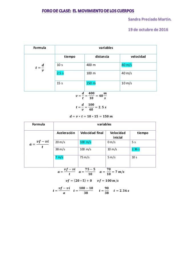 Formula variables 𝒕 = 𝒅 𝒗 tiempo distancia velocidad 10 s 400 m 40 m/s 2.5 s 100 m 40 m/s 15 s 150 m 10 m/s 𝒗 = 𝒅 𝒕 = 𝟒𝟎𝟎 ...