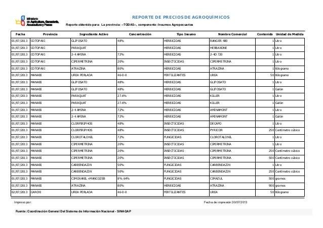 REPORTE DE PRECIOS DE AGROQUÍMICOS Reporte obtenido para: La provincia: --TODAS--, componente: Insumos Agropecuarios Impre...