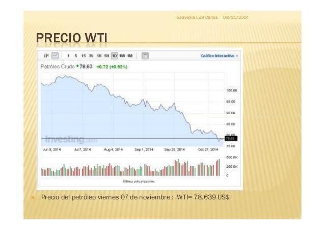 Precios del wti brent precios de exportaci n del gas de for Costo del 2 piano