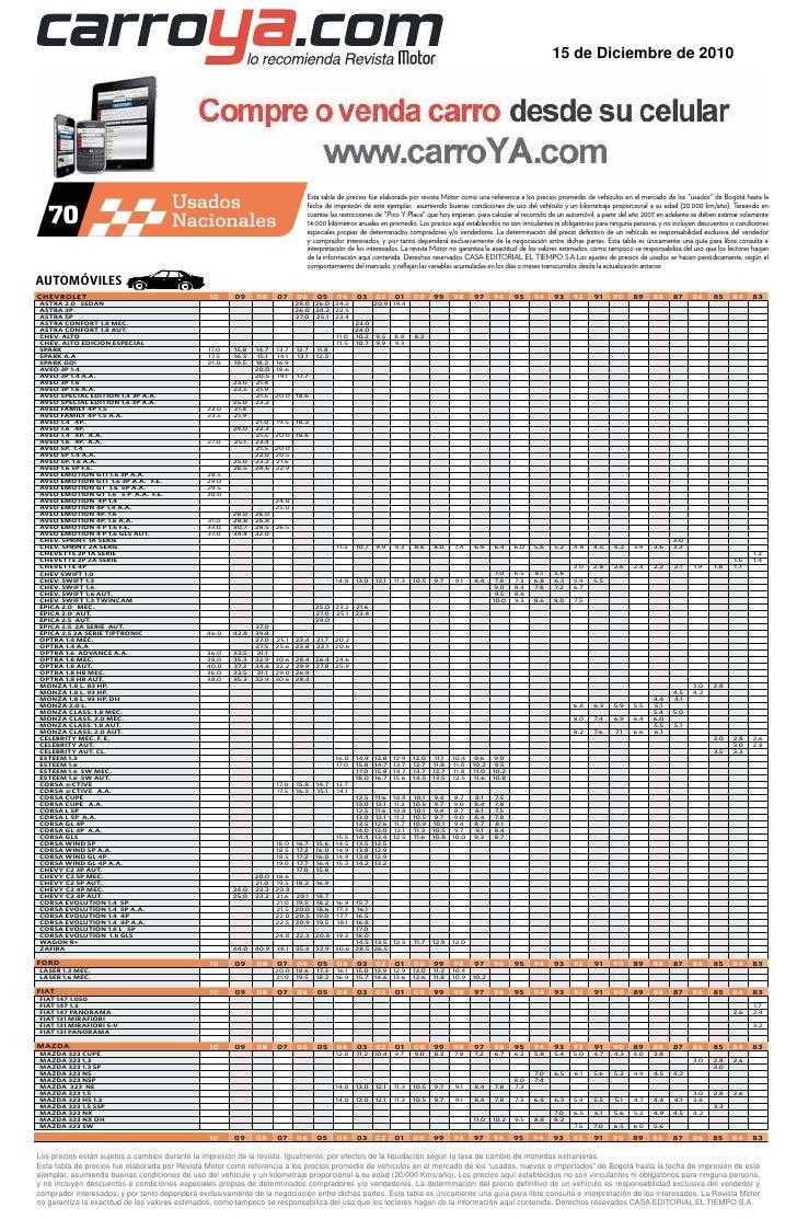 Precios revista motor_carros_usados_2010