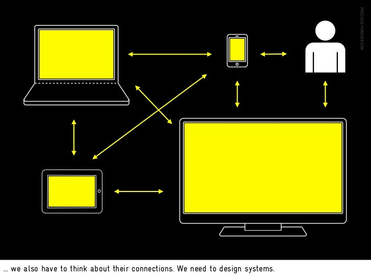 People are shifting from device to device and expect products and services to move with them.