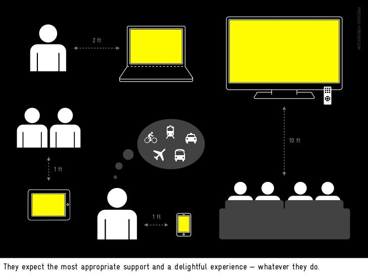 """We discovered and documented six patterns for """"ecosystems of screens""""."""