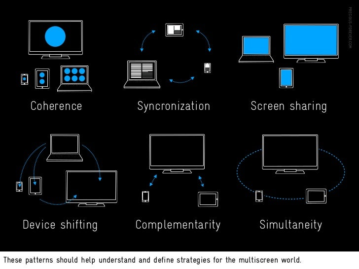CoherenceA digital product or service looks and works coherently across devices.Features are optimized for specific device...