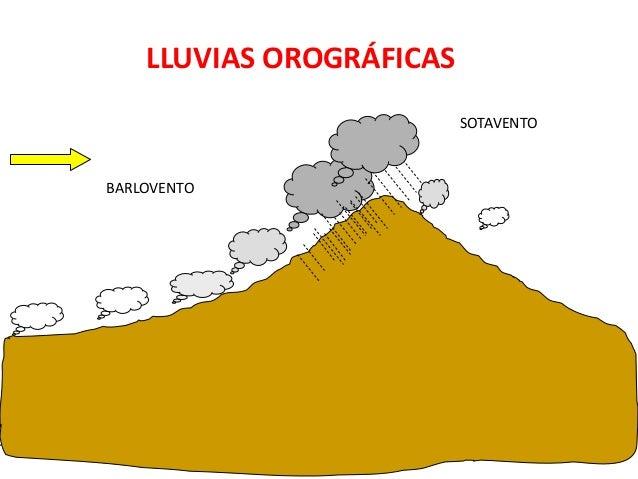 Precipitaci n 2014 ii - Barlovento y sotavento ...
