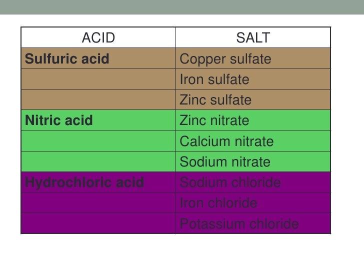 Potassium Carbonate And Calcium Nitrate Formula Ug99