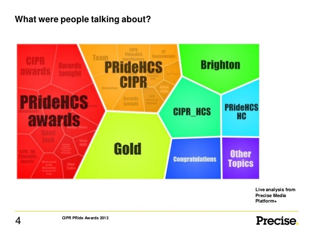 What were people talking about?  Live analysis from Precise Media Platform+  4  CIPR PRide Awards 2013