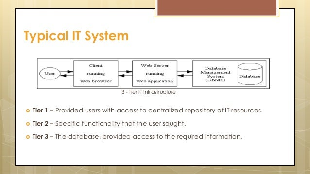 3 - Tier IT Infrastructure  Tier 1 – Provided users with access to centralized repository of IT resources.  Tier 2 – Spe...