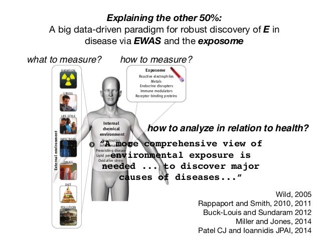 Explaining the other 50%: A big data-driven paradigm for robust discovery of E in disease via EWAS and the exposome what t...