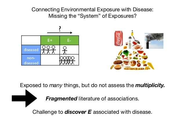 """Connecting Environmental Exposure with Disease: Missing the """"System"""" of Exposures? E+ E- diseased non- diseased ? Exposed ..."""