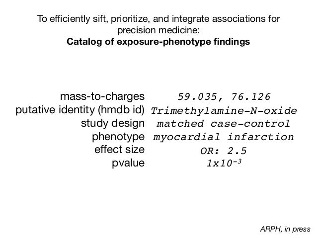 To efficiently sift, prioritize, and integrate associations for precision medicine:  Catalog of exposure-phenotype findings m...