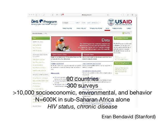 90 countries   300 surveys  >10,000 socioeconomic, environmental, and behavior  N=600K in sub-Saharan Africa alone  HIV st...