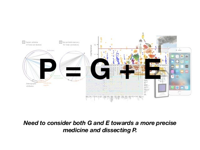 Need to consider both G and E towards a more precise medicine and dissecting P. −log10(pvalue) ● ● ●● ● ● ● ● ● ●● ● ● ● ●...