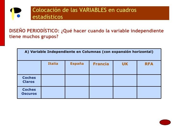 Colocación de las VARIABLES en cuadros estadísticos DISEÑO PERIODÍSTICO: ¿Qué hacer cuando la variable independiente tiene...
