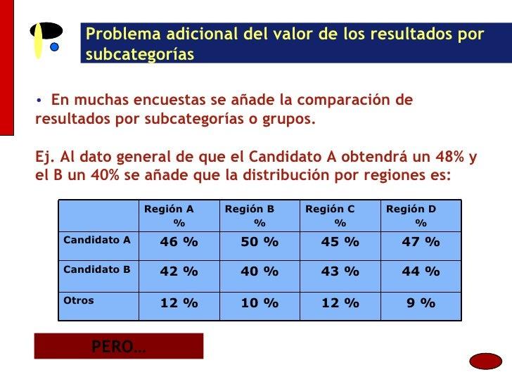 Problema adicional del valor de los resultados por subcategorías <ul><li>En muchas encuestas se añade la comparación de re...