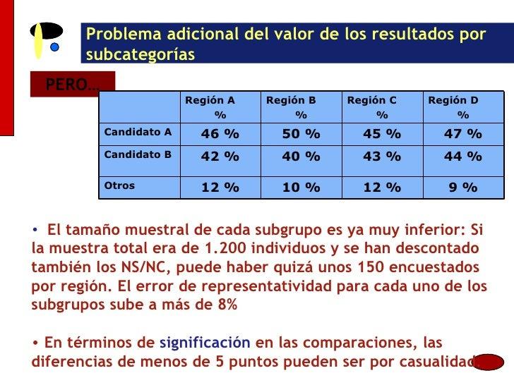 Problema adicional del valor de los resultados por subcategorías PERO… <ul><li>El tamaño muestral de cada subgrupo es ya m...
