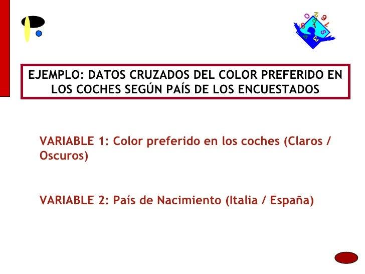 EJEMPLO: DATOS CRUZADOS DEL COLOR PREFERIDO EN LOS COCHES SEGÚN PAÍS DE LOS ENCUESTADOS VARIABLE 1: Color preferido en los...
