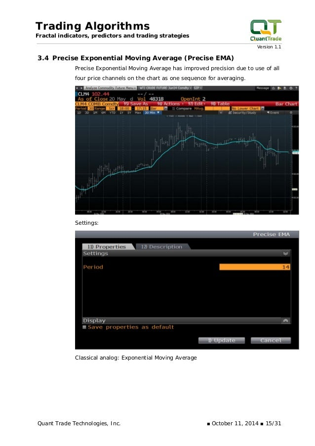 Bollinger bands bloomberg