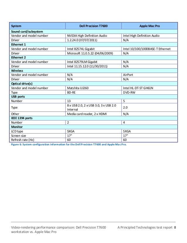 Video-rendering performance comparison: Dell Precision T7600 Workstat…