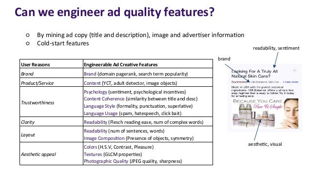 Predicting Pre-click Quality for Native Advertisements
