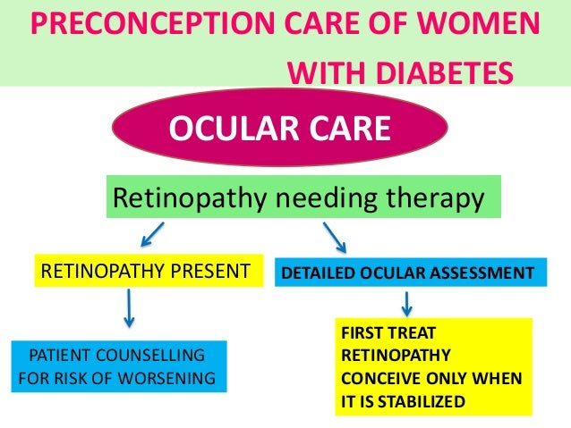 PRECONCEPTION CARE OF WOMEN WITH DIABETES FIRST TREAT RETINOPATHY CONCEIVE ONLY WHEN IT IS STABILIZED DETAILED OCULAR ASSE...