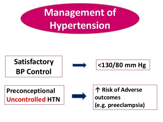 ↑ Risk of Adverse outcomes (e.g. preeclampsia) Satisfactory BP Control <130/80 mm Hg Preconceptional Uncontrolled HTN Mana...