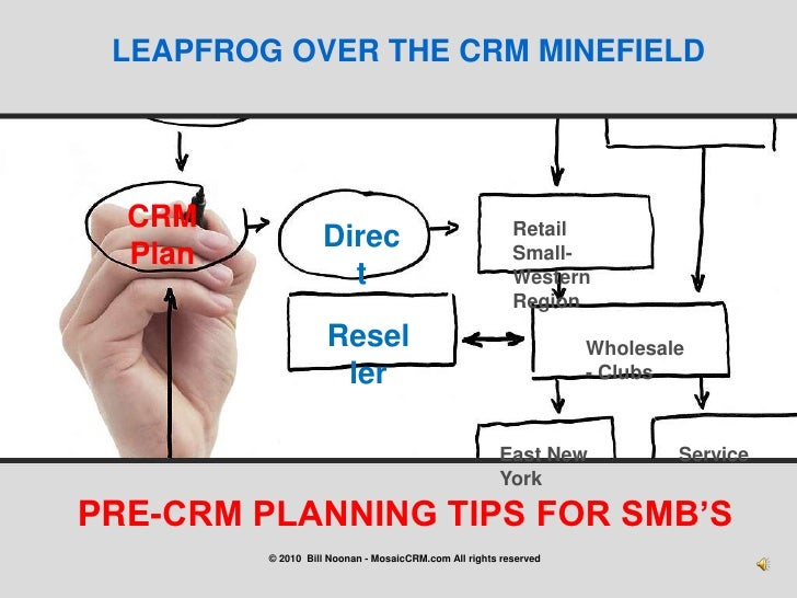 LEAPFROG OVER THE CRM MINEFIELD<br />CRM Plan<br />Retail Small- Western Region<br />Direct<br />Reseller<br />Wholesale -...