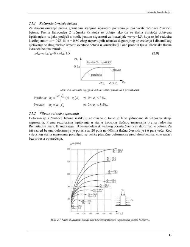 Betonske konstrukcije I 11 2.1.1 Računska čvrstoća betona Za dimenzioniranje prema graničnim stanjima nosivosti potrebno j...
