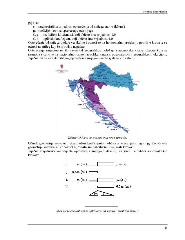Betonske konstrukcije I 30 gdje su: sk :karakteristična vrijednost opterećenja od snijega na tlo (kN/m2 ) μi :koeficijent ...