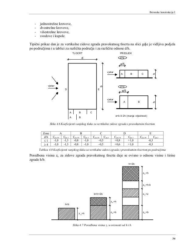 Betonske konstrukcije I 34 - jednostrešne krovove, - dvostrešne krovove, - višestrešne krovove, - svodove i kupole. Tipičn...