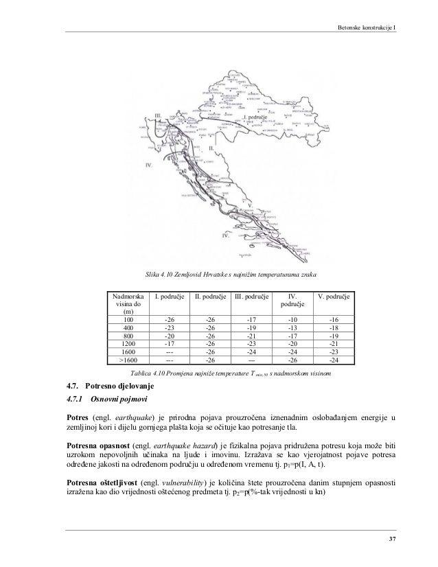 Betonske konstrukcije I 37 Slika 4.10 Zemljovid Hrvatske s najnižim temperaturama zraka Nadmorska visina do (m) I. područj...
