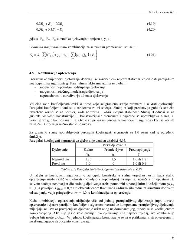 Betonske konstrukcije I 44 zyx EEE 3.03.0 ++ (4.19) zyx EEE ++ 3.03.0 (4.20) gdje su Ex , Ey , Ez seizmička djelovanja u s...