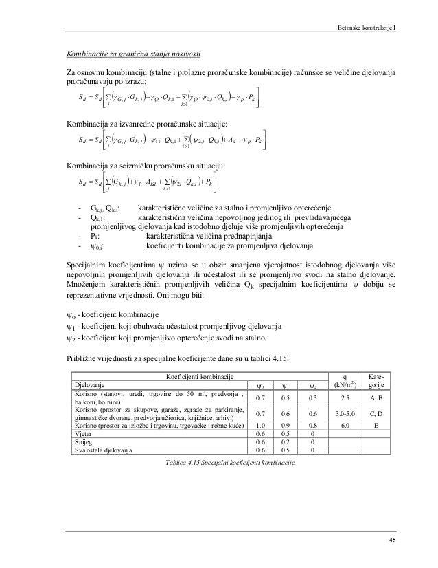 Betonske konstrukcije I 45 Kombinacije za granična stanja nosivosti Za osnovnu kombinaciju (stalne i prolazne proračunske ...
