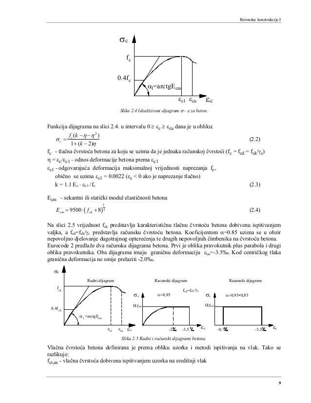 Betonske konstrukcije I 9 cσ εc α=arctgE1 cm fc 0.4fc εc1 cuε Slika 2.4 Idealizirani dijagram σ - ε za beton. Funkcija dij...