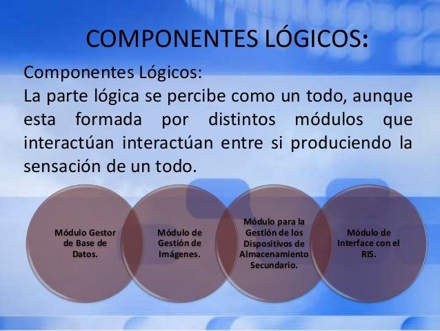 COMPONENTES LÓGICOS: Componentes Lógicos: La parte lógica se percibe como un todo, aunque esta formada por distintos módul...