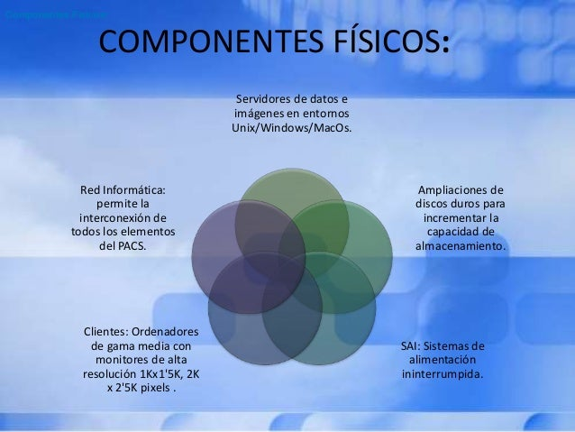 Componentes Físicos:Componentes Físicos: COMPONENTES FÍSICOS: Servidores de datos e imágenes en entornos Unix/Windows/MacO...