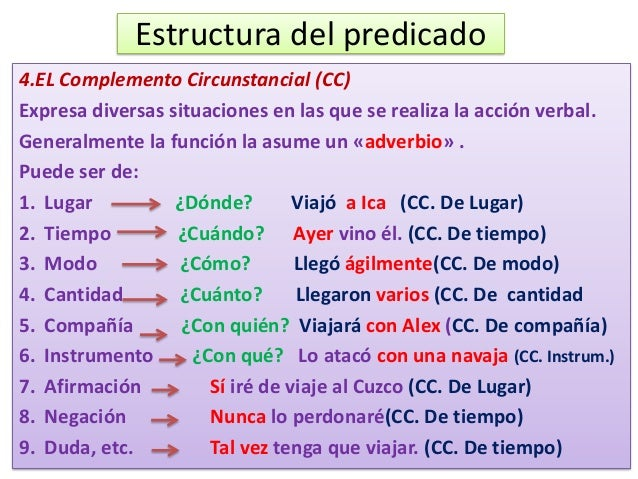 Complemento circunstancial (CC)  Subraya el C.C. (Complemento circunstancial) en las siguientes oraciones: 1. En Máncora h...