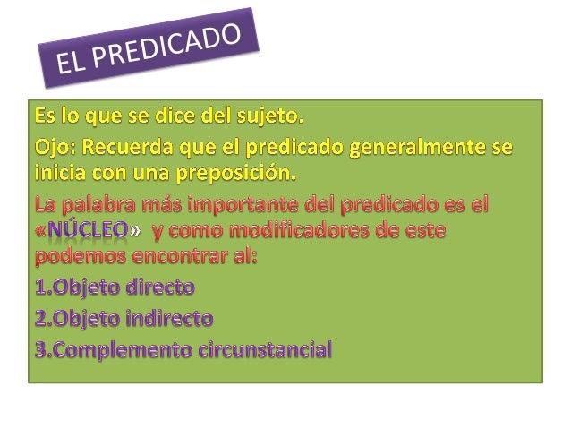 Observemos otros ejemplos de predicado (lo subrayado con rojo):  • El bosque de aguas se ubica en Yauyos. • Ayer viajó mi ...