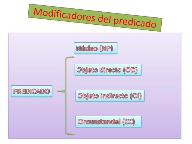 Estructura del predicado El Verbo puede estar en forma simple o en forma compuesta. Ejemplo: • Ella baila forma simple • E...