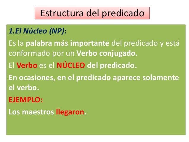 Identifiquemos el Núcleo (NP)  Subraya el NP en las siguientes oraciones: 1. Ayer viajaré con Ana maría 2. En Máncora hay ...