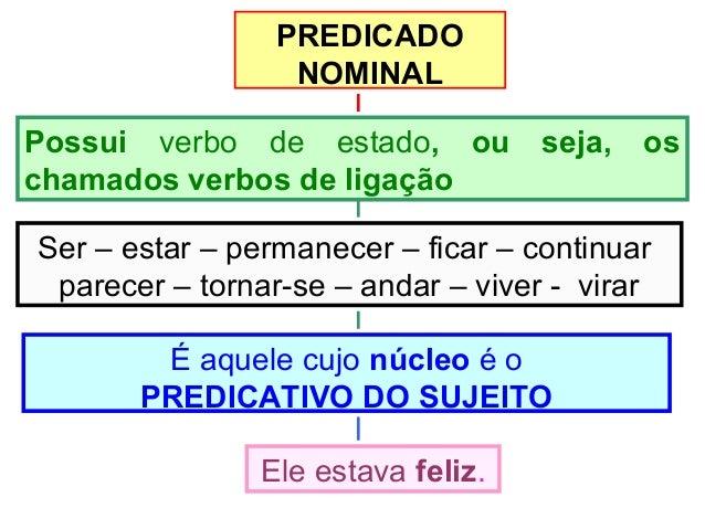 predicado verbal e nominal pdf