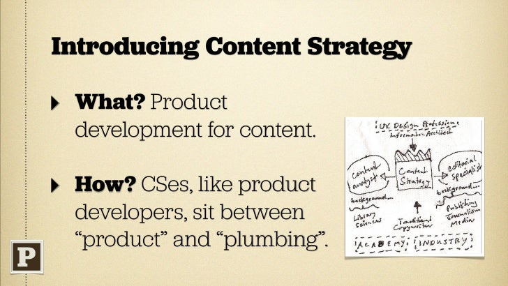 The INTERSECTION of Content Management + Content Strategy