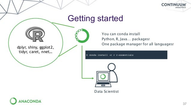 Predict  Share  Deploy  With Open Data Science