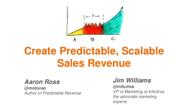 Create Predictable, Scalable Sales Revenue Aaron Ross @motoceo Author of Predictable Revenue Jim Williams @influitive VP o...