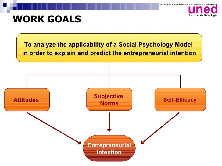 the four key characteristics of social psychology Social engineers exploit the one weakness that is found in each and every organization: human psychology  most common types of social engineering attacks used.