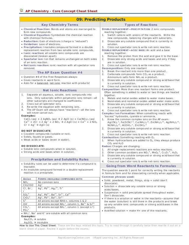 Predicting products cheat sheet