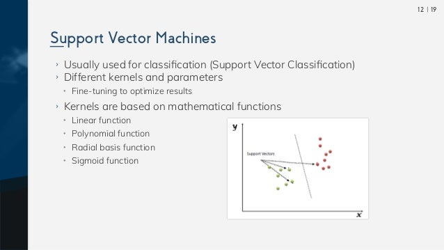  1912 ›› Usually used for classification (Support Vector Classification) ›› Different kernels and parameters •• Fine-tunin...