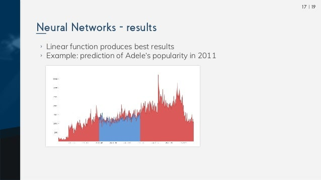  1917 ›› Linear function produces best results ›› Example: prediction of Adele's popularity in 2011 Neural Networks - resu...