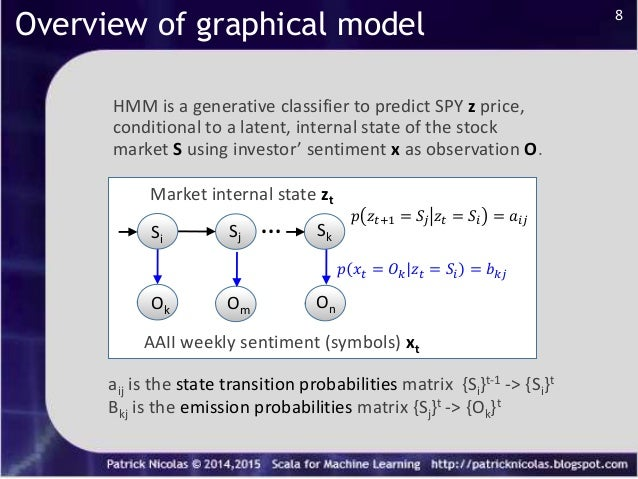 stock market trend prediction using hidden markov model Stock market trend prediction using markov models uploaded by vg_mrt abstract: a markov chain is a special kind of stochastic process which is largely used to study the probability of the evolution of a system over a period of time.