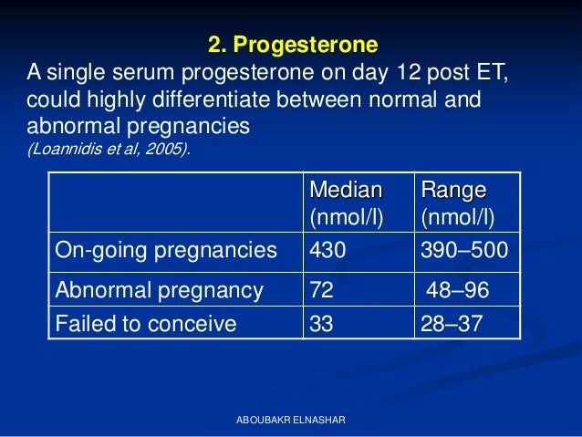 Prediction of pregnancy outcome after ICSI