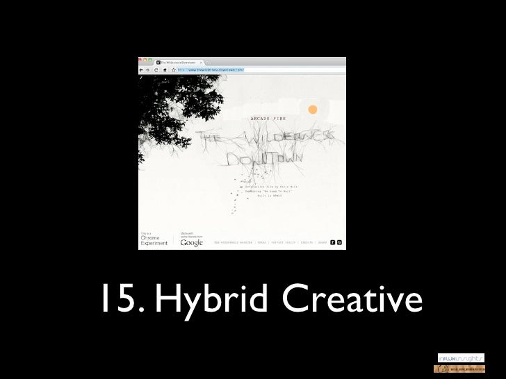 15. Hybrid Creative